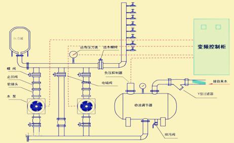 无负压供水设备工作示意图
