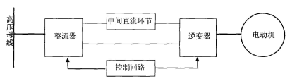 变频器基本原理图