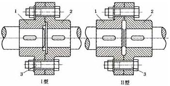 离心泵结构图